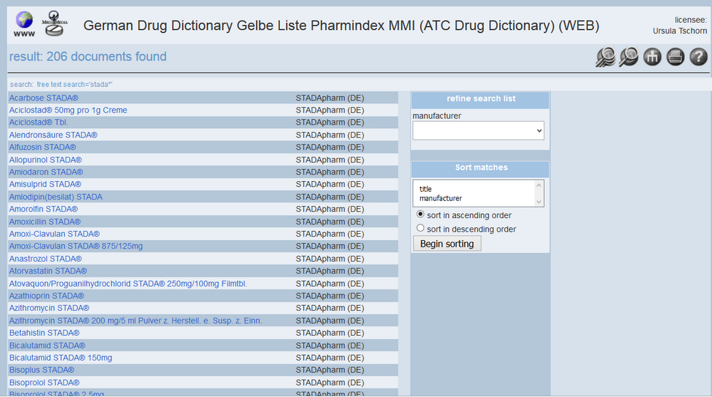 Marketing Authorisation Holder Drug Dictionaries 5